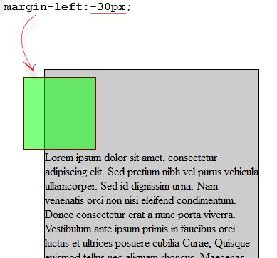 div with negative left margin